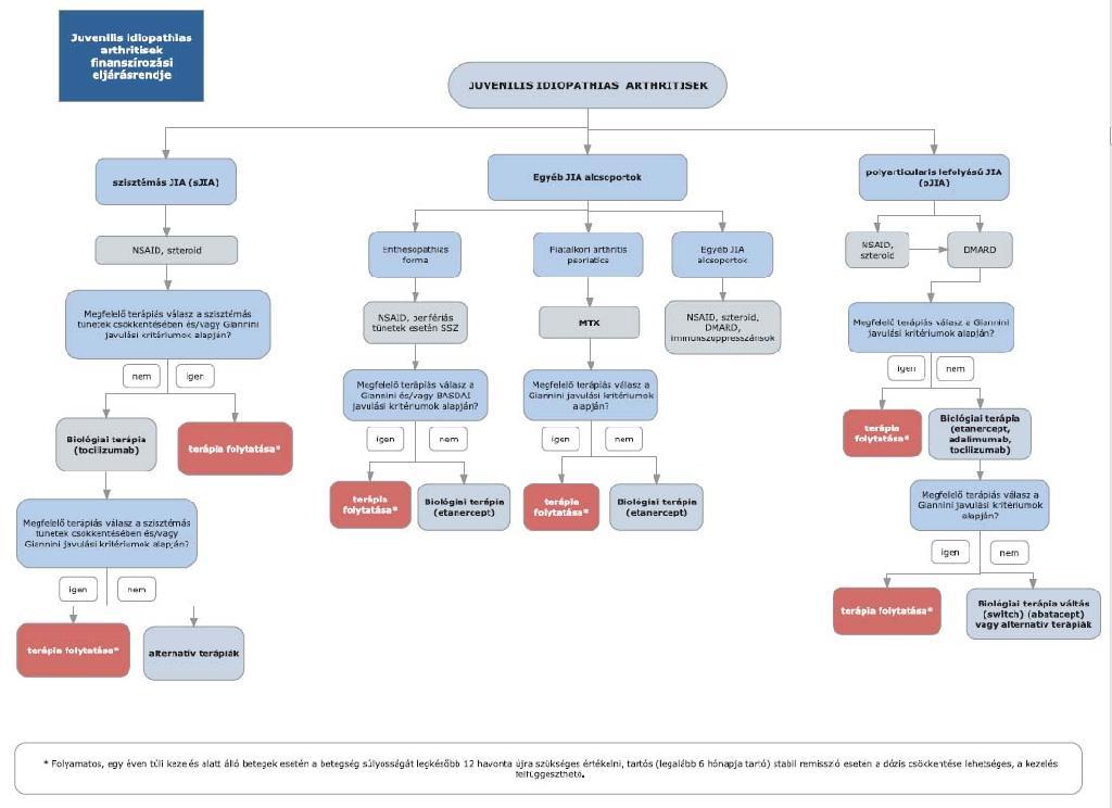 Strongyloidosis - tünetek, kezelés
