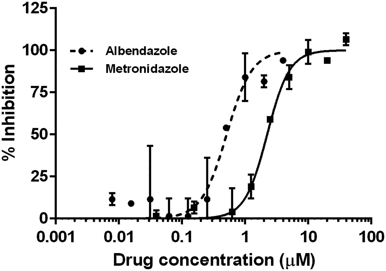 SUPPLIN 500 mg filmtabletta (20x) adatlap