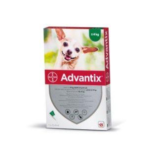 Bolhanyakörvek, Kullancsriasztók, Élősködő elleni szerek kutyáknak